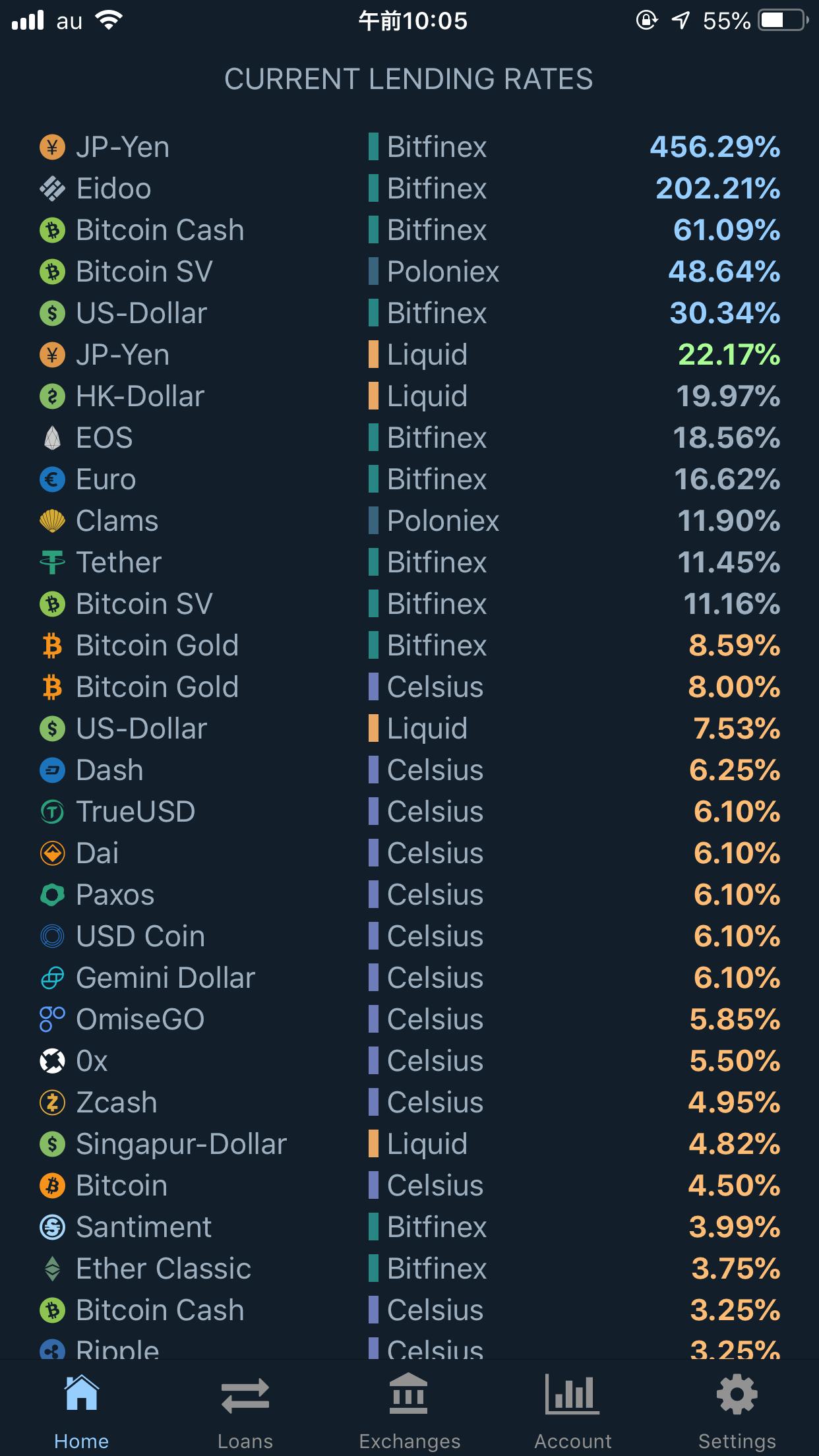 通貨 セルシウス 仮想